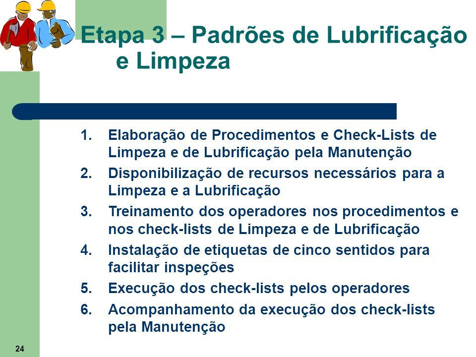 24 Etapa 3 – Padrões de Lubrificação e Limpeza 1.Elaboração de Procedimentos e Check-Lists de Limpeza e de Lubrificação pela Manutenção 2.Disponibiliz