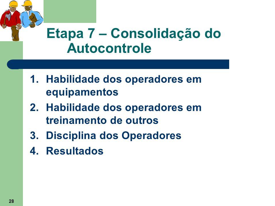 28 Etapa 7 – Consolidação do Autocontrole 1.Habilidade dos operadores em equipamentos 2.Habilidade dos operadores em treinamento de outros 3.Disciplin