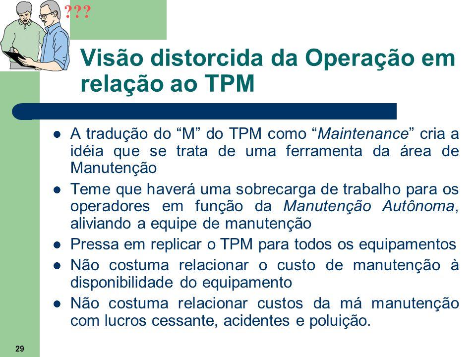 """29 Visão distorcida da Operação em relação ao TPM A tradução do """"M"""" do TPM como """"Maintenance"""" cria a idéia que se trata de uma ferramenta da área de M"""