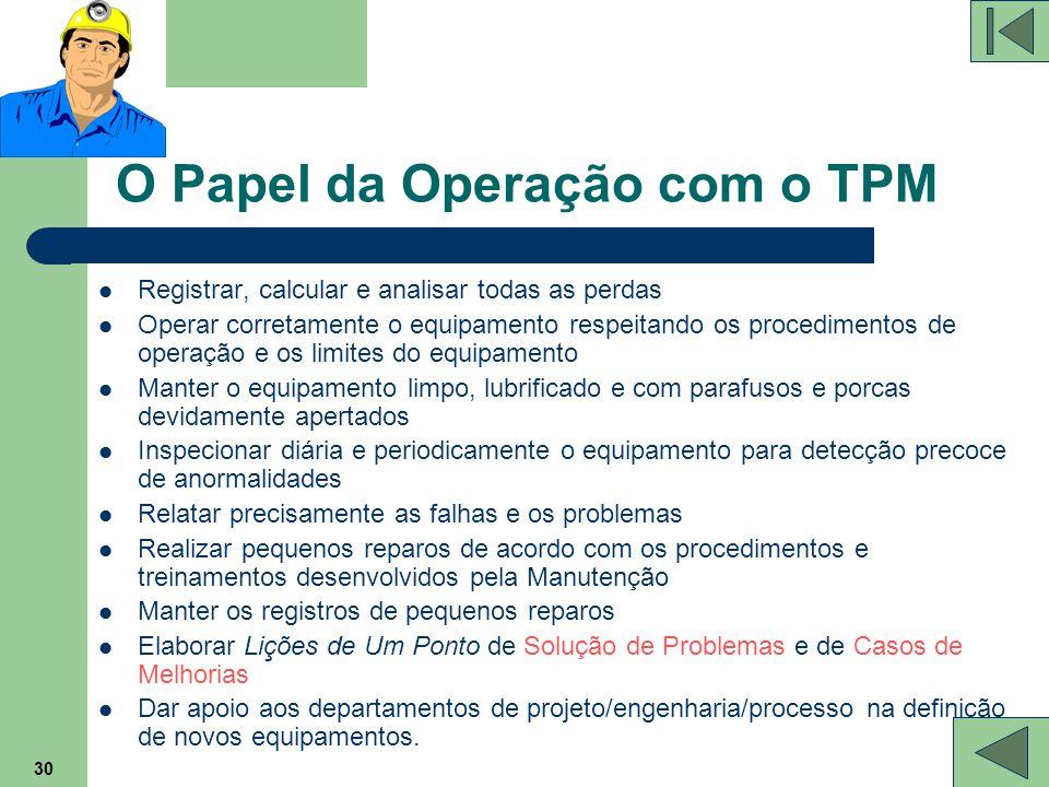 30 O Papel da Operação com o TPM Registrar, calcular e analisar todas as perdas Operar corretamente o equipamento respeitando os procedimentos de oper