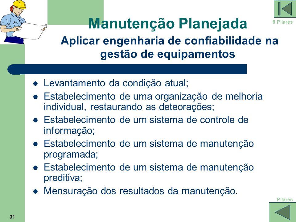 31 Manutenção Planejada Aplicar engenharia de confiabilidade na gestão de equipamentos Levantamento da condição atual; Estabelecimento de uma organiza