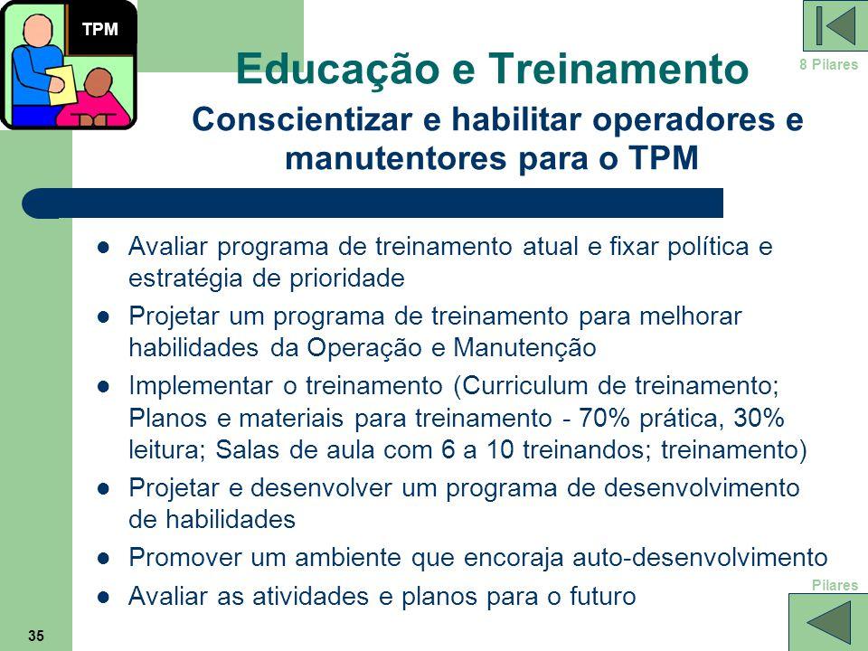 35 Educação e Treinamento Conscientizar e habilitar operadores e manutentores para o TPM Avaliar programa de treinamento atual e fixar política e estr