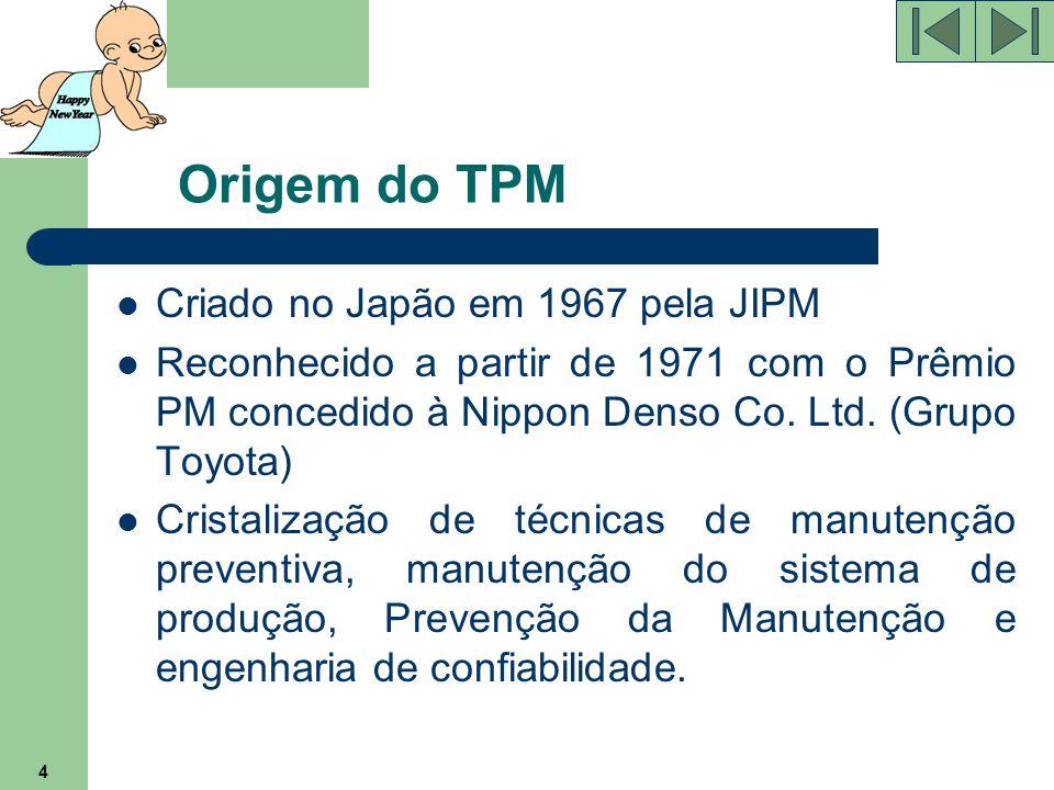 4 Origem do TPM Criado no Japão em 1967 pela JIPM Reconhecido a partir de 1971 com o Prêmio PM concedido à Nippon Denso Co. Ltd. (Grupo Toyota) Crista
