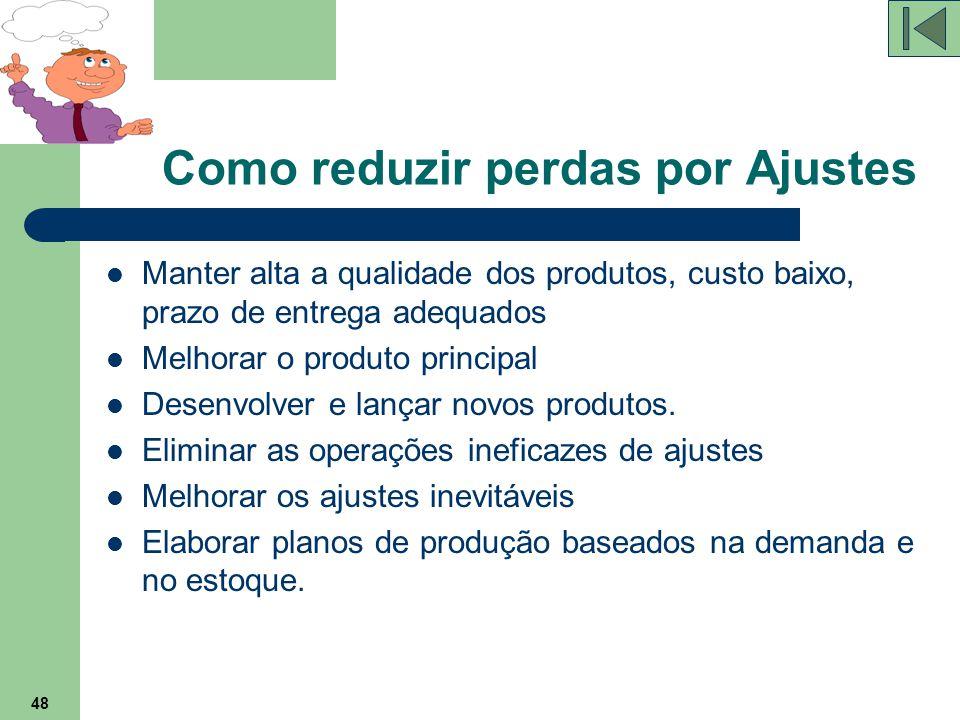 48 Como reduzir perdas por Ajustes Manter alta a qualidade dos produtos, custo baixo, prazo de entrega adequados Melhorar o produto principal Desenvol