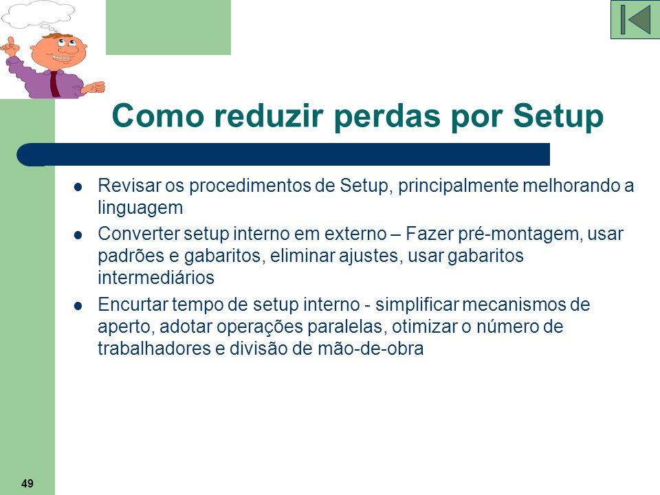 49 Como reduzir perdas por Setup Revisar os procedimentos de Setup, principalmente melhorando a linguagem Converter setup interno em externo – Fazer p