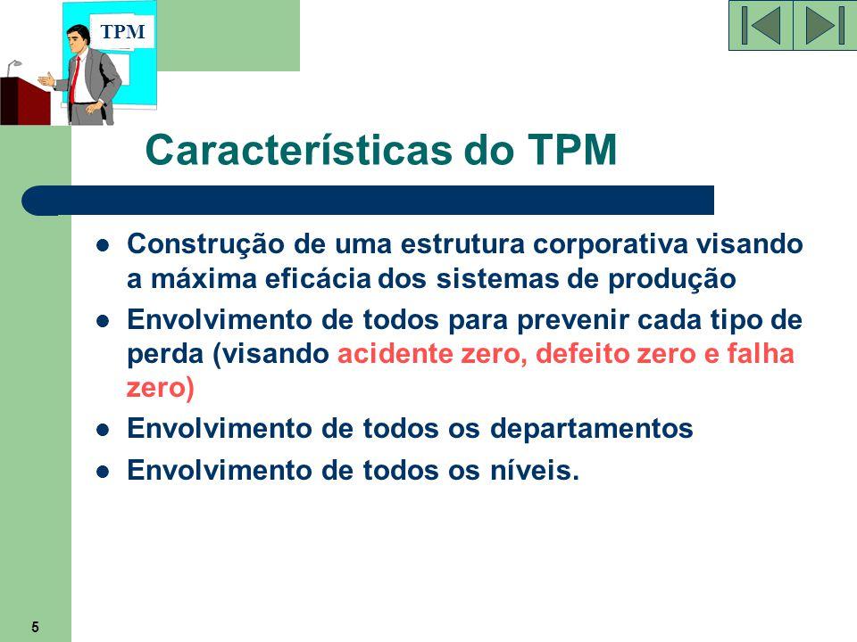 6 Resultados de TPM (2,5 a 3 anos de implantação) FATORITEM DE CONTROLE QUALIDADERedução do nível de produtos defeituosos: 1 /10 Redução do número de reclamações internas e externas: 1/4 PRODUTIVIDADE Aumento de Produtividade: 1,5 a 2 vezes Aumento da disponibilidade operacional das máquinas: 1,5 a 2 vezes Redução de paradas acidentais das máquinas: 1/10 a 250 vezes CUSTOEconomia de Energia Redução do custo de manutenção/unidade produzida: 30 a 40% Simplificação do processo (redução de etapas) ATENDIMENTORedução do volume estocado: 50% Aumento do cumprimento do prazo MORALAumento do número de sugestões: 5 a 10 vezes Redução do absenteísmo Redução/eliminação dos acidentes de trabalho: Zero MEIO-AMBIENTERedução/eliminação da poluição: Zero Redução de gastos com tratamento de rejeitos