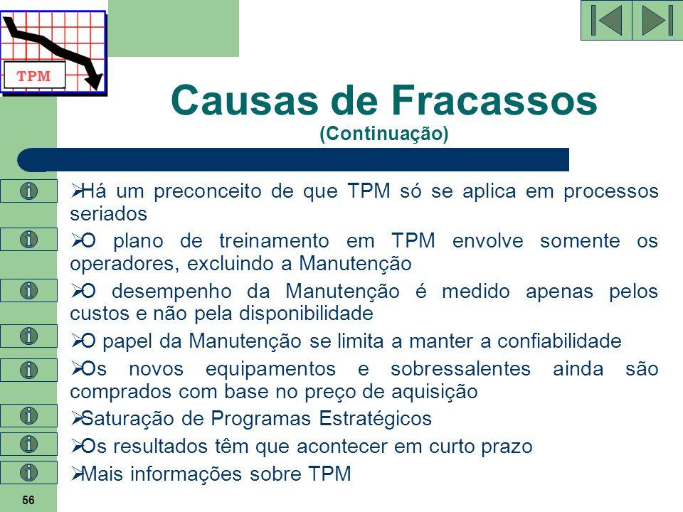 56 Causas de Fracassos (Continuação)  Há um preconceito de que TPM só se aplica em processos seriados  O plano de treinamento em TPM envolve somente