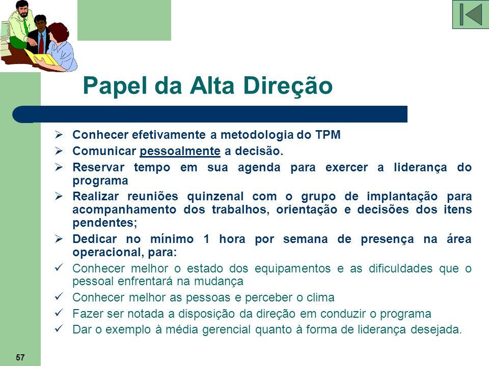 57 Papel da Alta Direção  Conhecer efetivamente a metodologia do TPM  Comunicar pessoalmente a decisão.  Reservar tempo em sua agenda para exercer