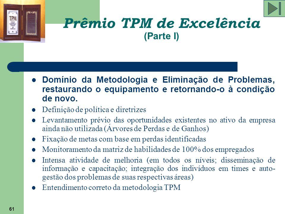 61 Prêmio TPM de Excelência (Parte I) Domínio da Metodologia e Eliminação de Problemas, restaurando o equipamento e retornando-o à condição de novo. D