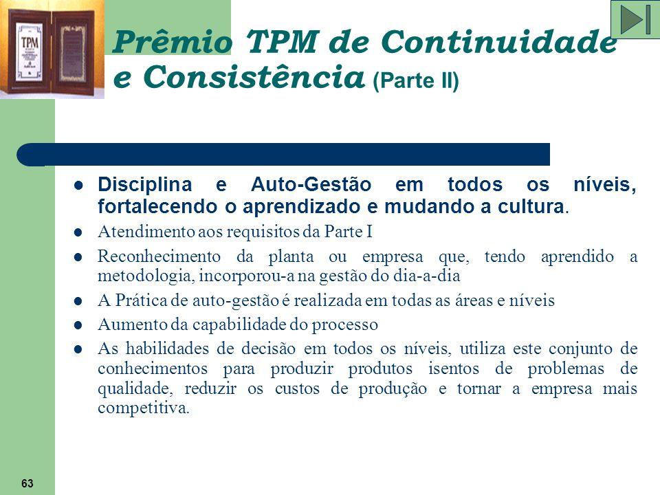 63 Prêmio TPM de Continuidade e Consistência (Parte II) Disciplina e Auto-Gestão em todos os níveis, fortalecendo o aprendizado e mudando a cultura. A