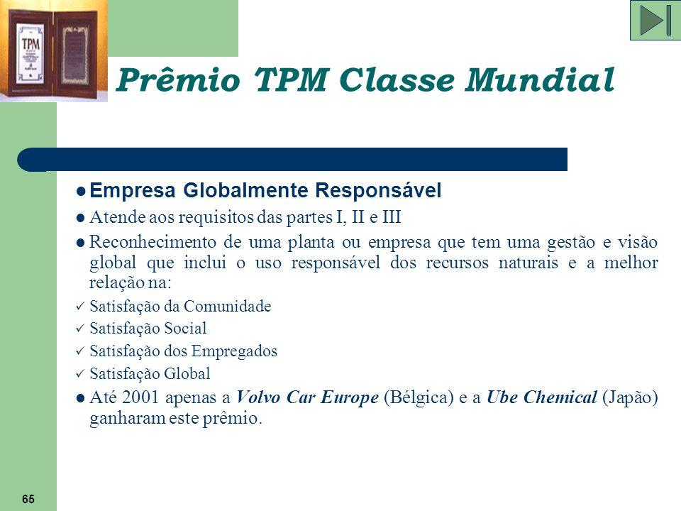 65 Prêmio TPM Classe Mundial Empresa Globalmente Responsável Atende aos requisitos das partes I, II e III Reconhecimento de uma planta ou empresa que