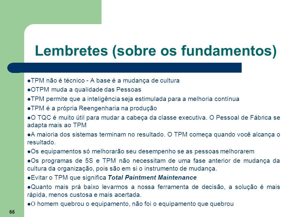 66 Lembretes (sobre os fundamentos) TPM não é técnico - A base é a mudança de cultura OTPM muda a qualidade das Pessoas TPM permite que a inteligência