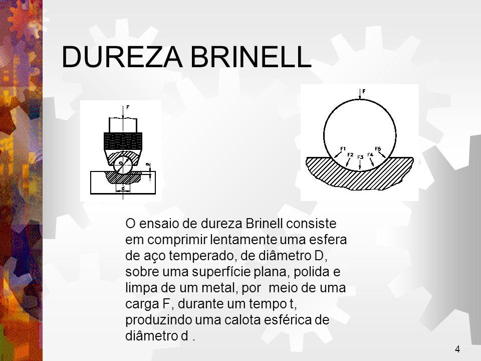4 DUREZA BRINELL O ensaio de dureza Brinell consiste em comprimir lentamente uma esfera de aço temperado, de diâmetro D, sobre uma superfície plana, p