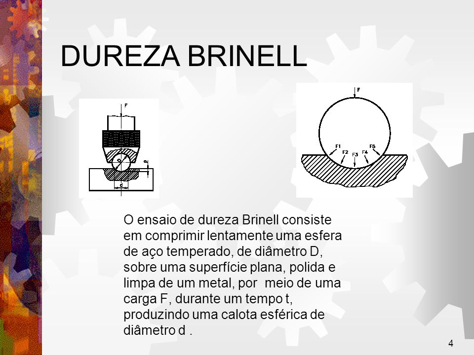 5 DUREZA BRINELL A dureza Brinell é representada pelas letras HB.