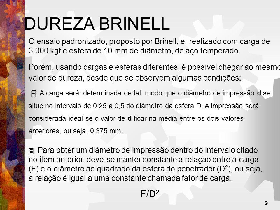 9 DUREZA BRINELL O ensaio padronizado, proposto por Brinell, é realizado com carga de 3.000 kgf e esfera de 10 mm de diâmetro, de aço temperado. Porém