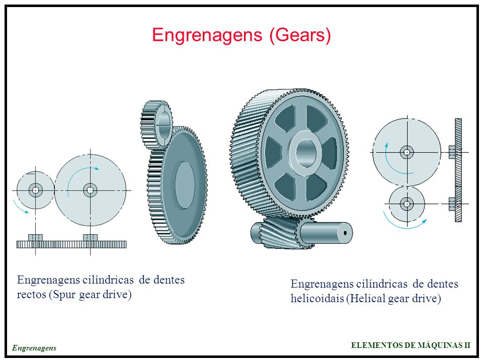 ELEMENTOS DE MÁQUINAS II Engrenagens Engrenagens (Gears) Engrenagens cónicas de dentes rectos (Bevel gear drive with straight teeth) Engrenagens parafuso sem-fim (Worm gear drive cylindrical teeth)