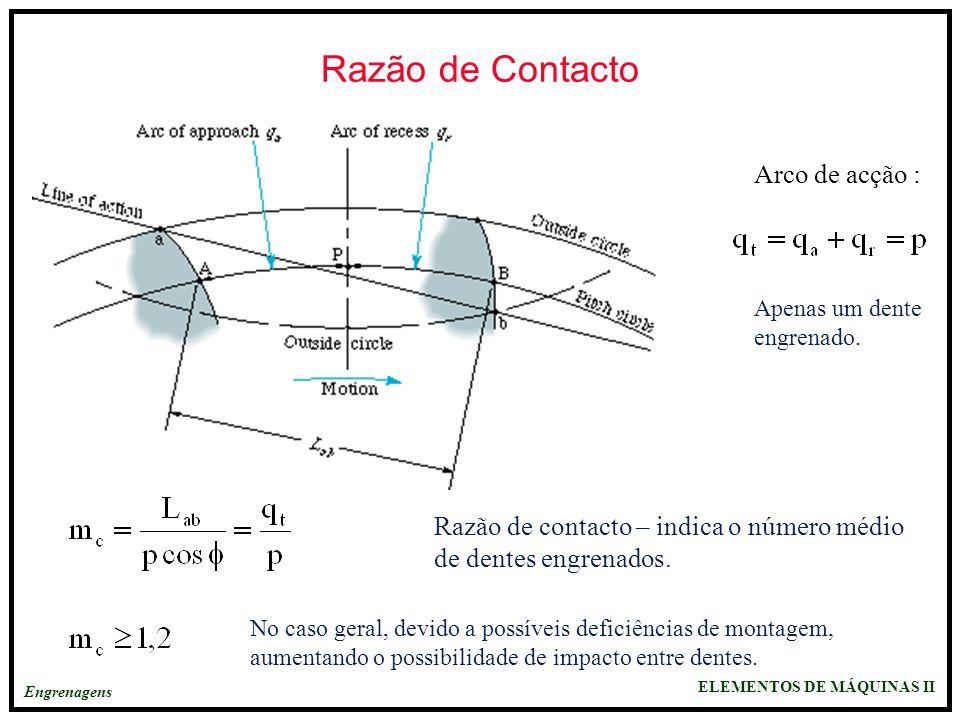 ELEMENTOS DE MÁQUINAS II Engrenagens Razão de Contacto Arco de acção : Apenas um dente engrenado. Razão de contacto – indica o número médio de dentes