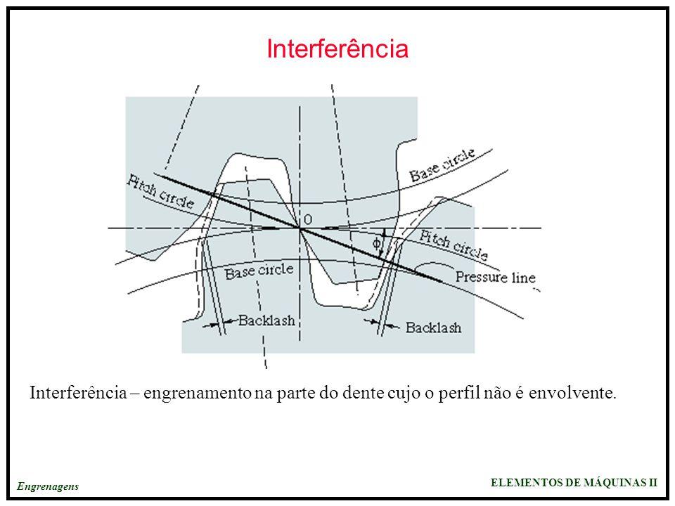 ELEMENTOS DE MÁQUINAS II Engrenagens Interferência Interferência – engrenamento na parte do dente cujo o perfil não é envolvente.