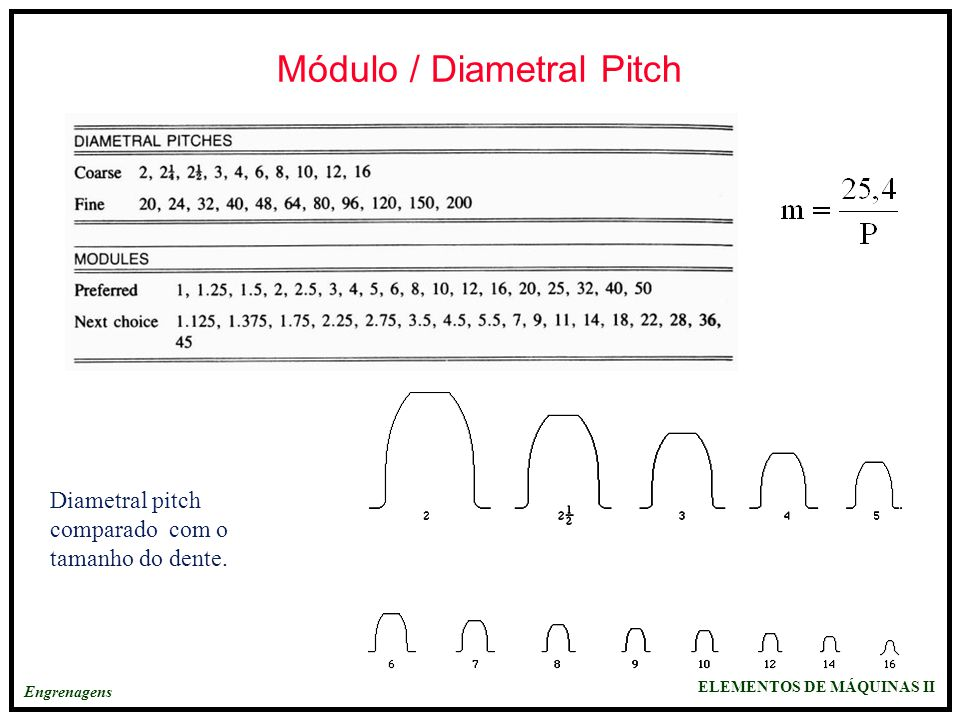 ELEMENTOS DE MÁQUINAS II Engrenagens Módulo / Diametral Pitch Diametral pitch comparado com o tamanho do dente.