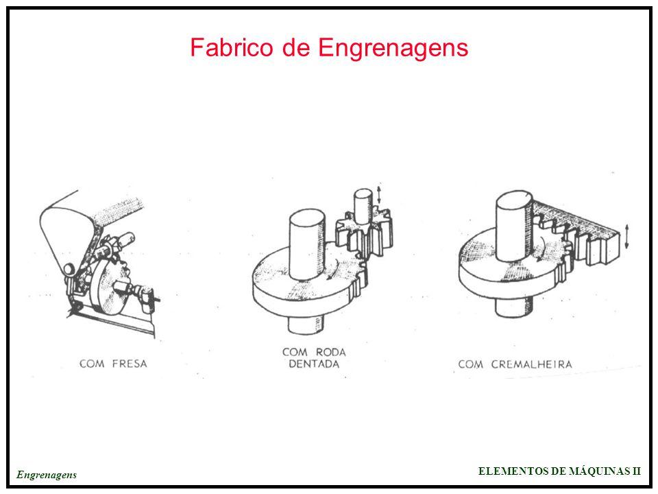 ELEMENTOS DE MÁQUINAS II Engrenagens Fabrico de Engrenagens
