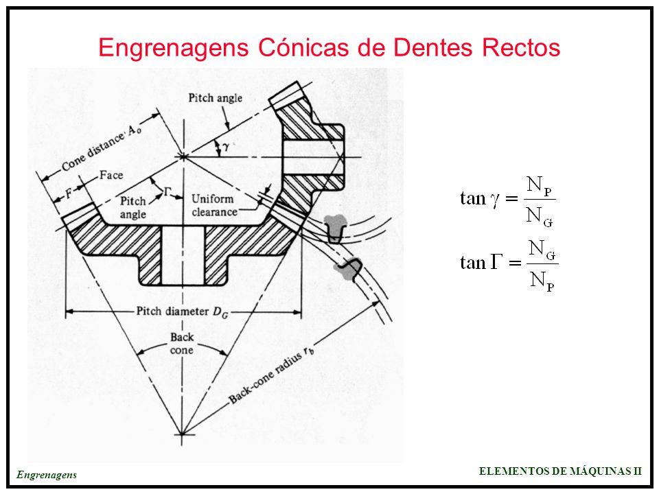 ELEMENTOS DE MÁQUINAS II Engrenagens Engrenagens Cónicas de Dentes Rectos
