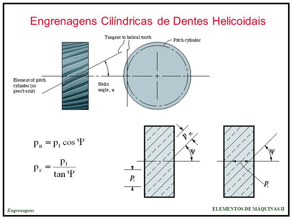 ELEMENTOS DE MÁQUINAS II Engrenagens Engrenagens Cilíndricas de Dentes Helicoidais t x