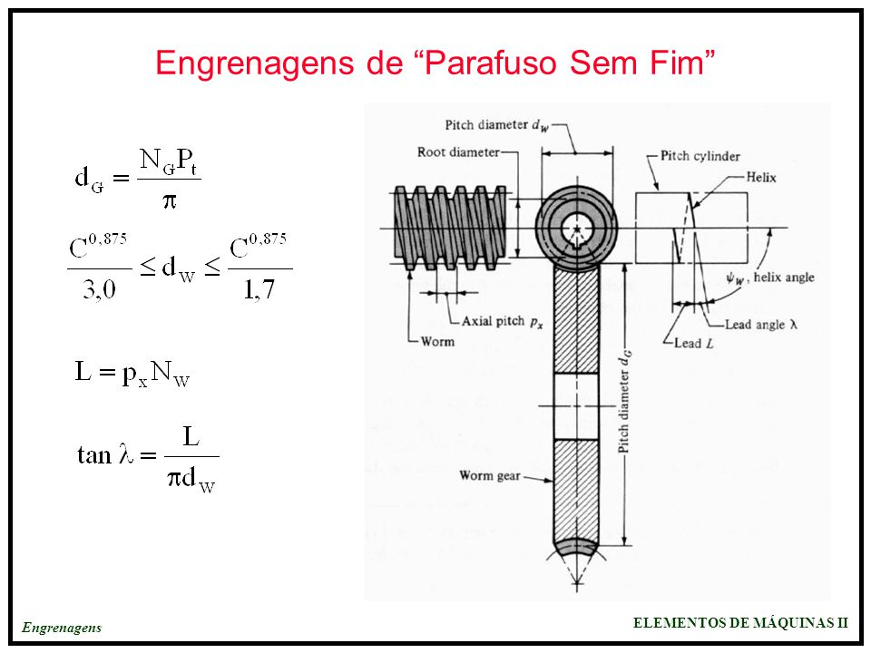 """ELEMENTOS DE MÁQUINAS II Engrenagens Engrenagens de """"Parafuso Sem Fim"""""""