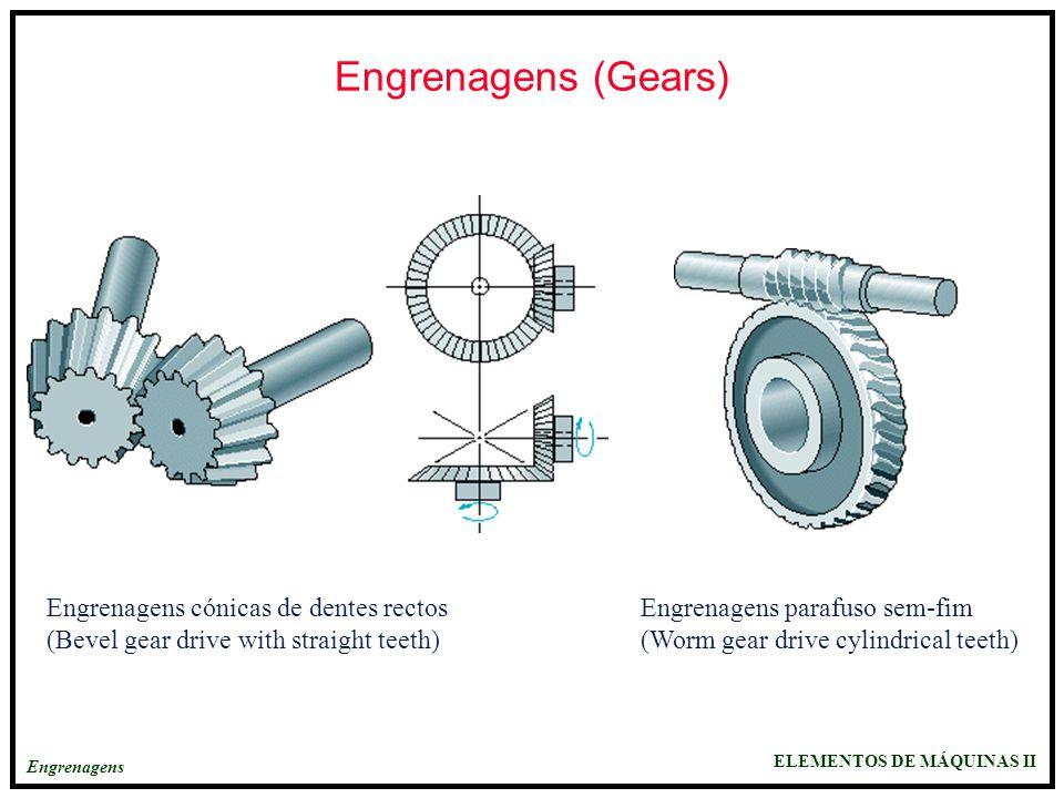 ELEMENTOS DE MÁQUINAS II Engrenagens Módulo / Diametral Pitch Diametral pitch comparado com o tamanho do dente.