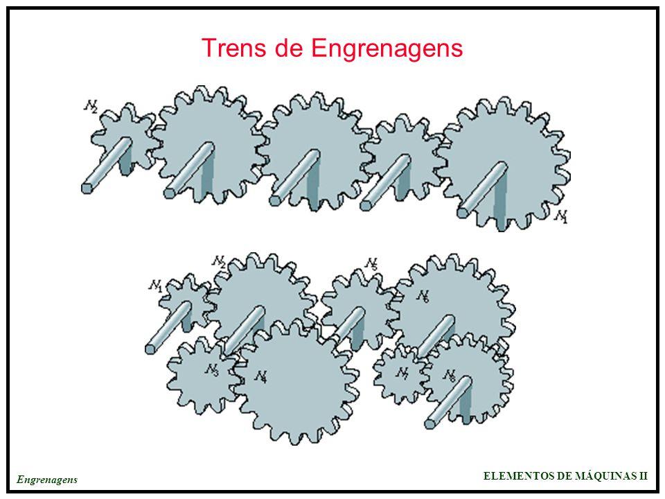 ELEMENTOS DE MÁQUINAS II Engrenagens Trens de Engrenagens