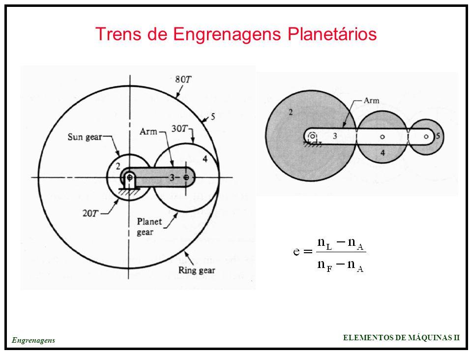ELEMENTOS DE MÁQUINAS II Engrenagens Trens de Engrenagens Planetários