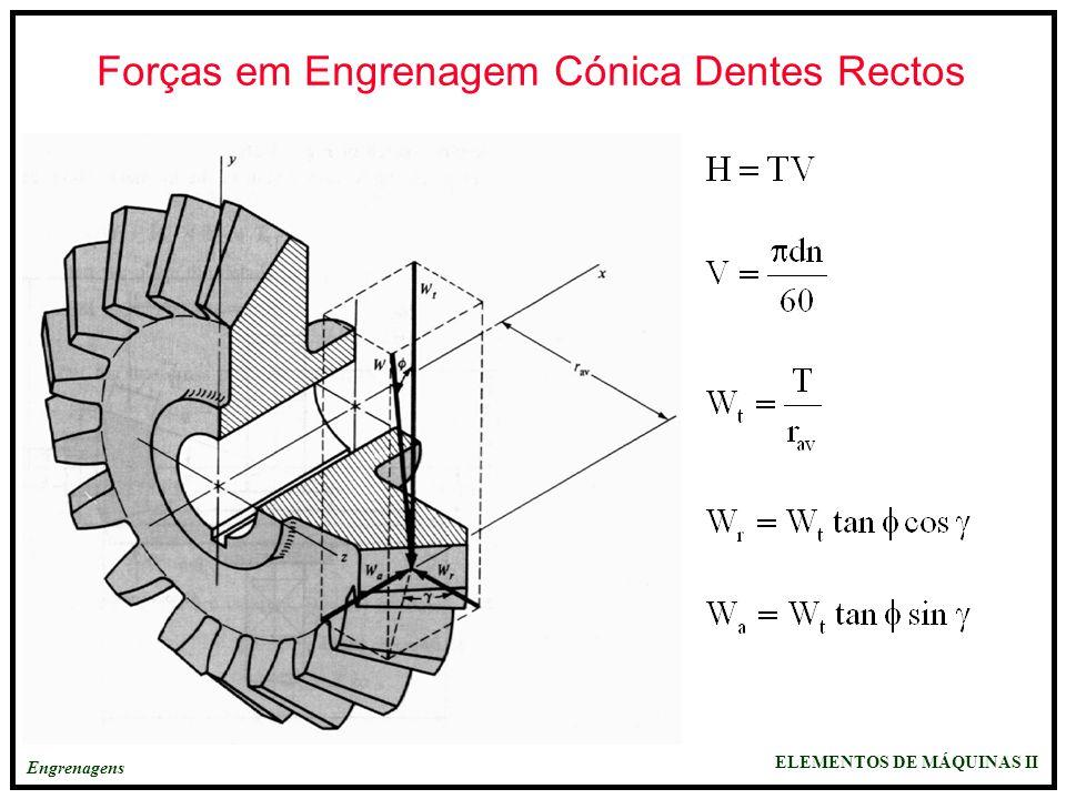 ELEMENTOS DE MÁQUINAS II Engrenagens Forças em Engrenagem Cónica Dentes Rectos