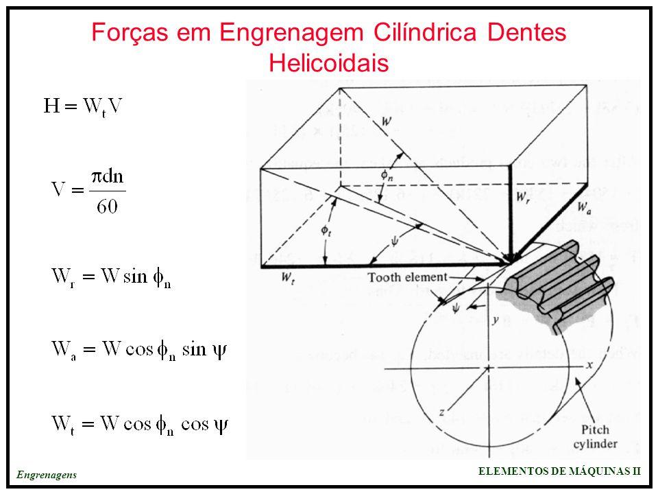 ELEMENTOS DE MÁQUINAS II Engrenagens Forças em Engrenagem Cilíndrica Dentes Helicoidais