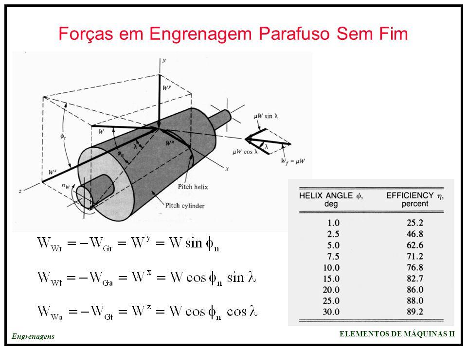ELEMENTOS DE MÁQUINAS II Engrenagens Forças em Engrenagem Parafuso Sem Fim