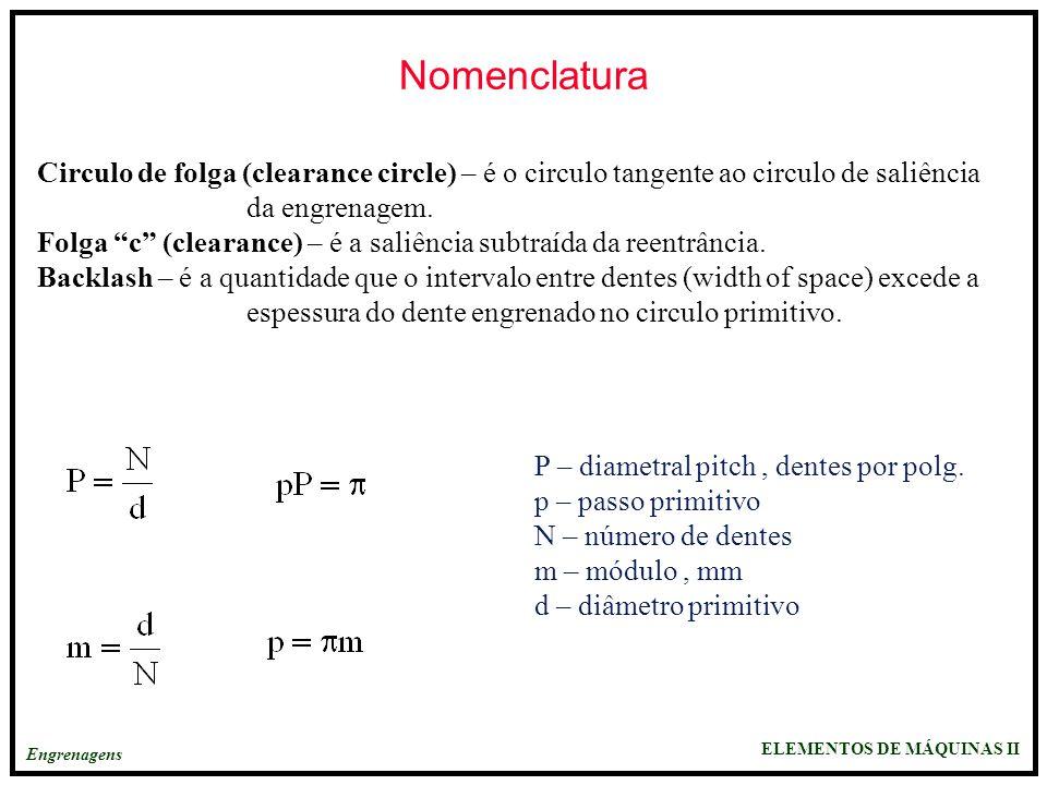 ELEMENTOS DE MÁQUINAS II Engrenagens Nomenclatura Circulo de folga (clearance circle) – é o circulo tangente ao circulo de saliência da engrenagem. Fo
