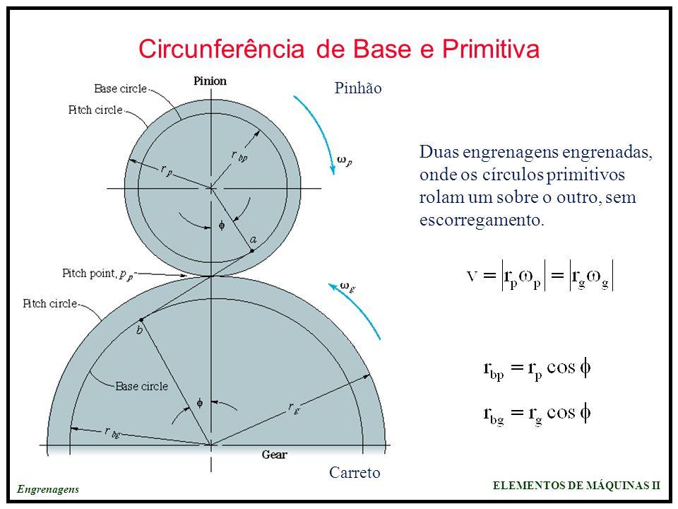 ELEMENTOS DE MÁQUINAS II Engrenagens Circunferência de Base e Primitiva Pinhão Carreto Duas engrenagens engrenadas, onde os círculos primitivos rolam