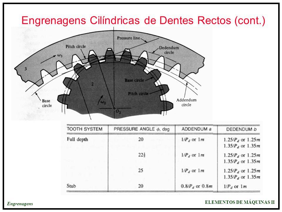 ELEMENTOS DE MÁQUINAS II Engrenagens Engrenagens Cilíndricas de Dentes Rectos (cont.)