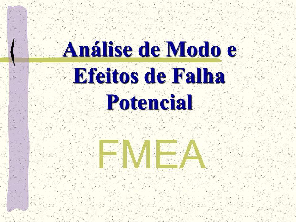 Análise de Modo e Efeitos de Falha Potencial FMEA