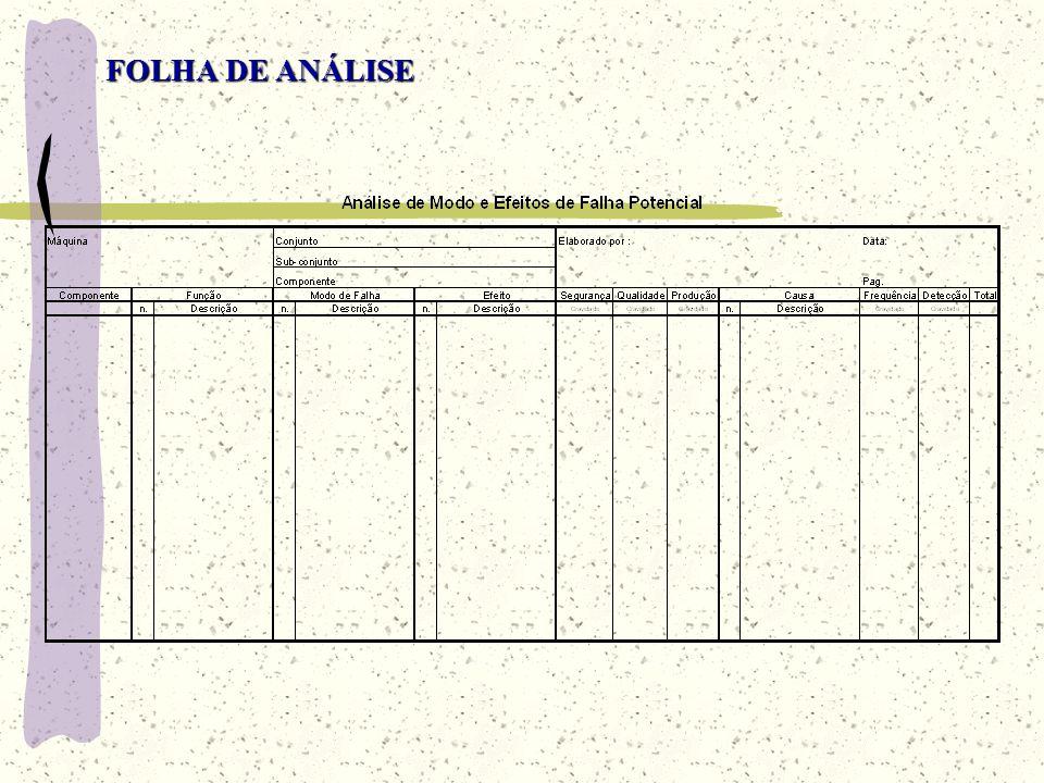 FOLHA DE ANÁLISE