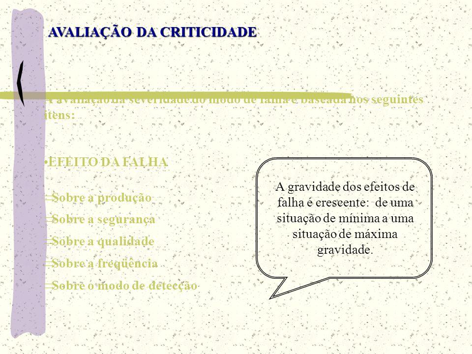 CARACTERÍSTICAS DE UM SISTEMA DE GESTÃO DE MANUTENÇÃO PLANEJADA Facilidade de acesso Visibilidade Facilidade de modificação e melhoria Facilidade de difusão Mínima burocracia Economia na introdução do sistema