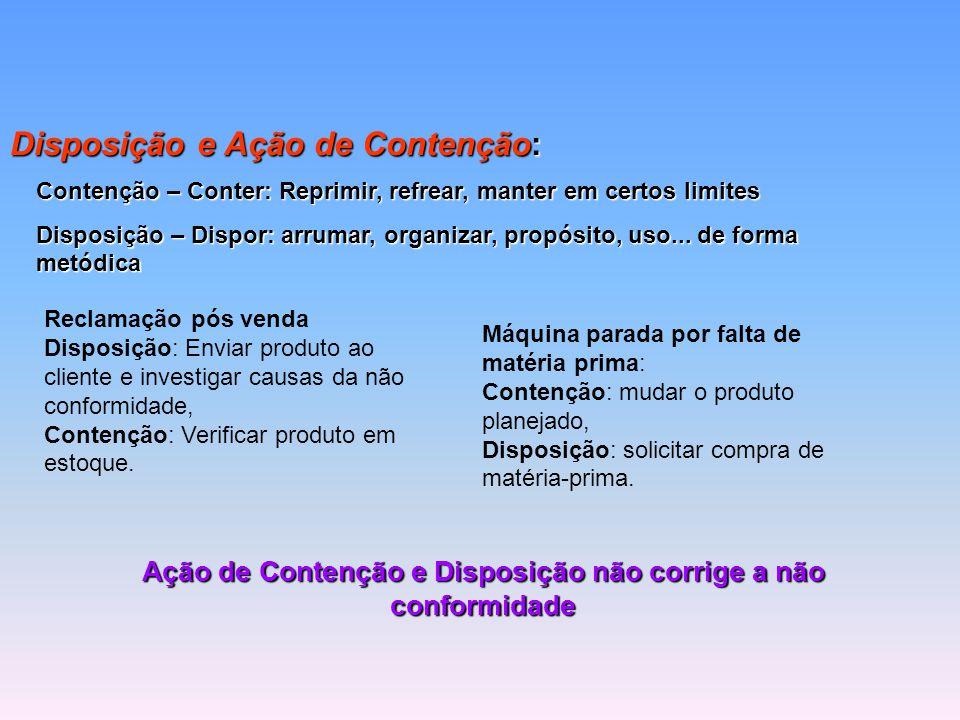 Contenção – Conter: Reprimir, refrear, manter em certos limites Disposição – Dispor: arrumar, organizar, propósito, uso... de forma metódica Disposiçã