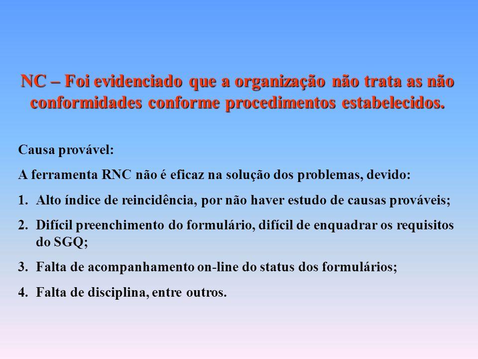 NC – Foi evidenciado que a organização não trata as não conformidades conforme procedimentos estabelecidos. Causa provável: A ferramenta RNC não é efi