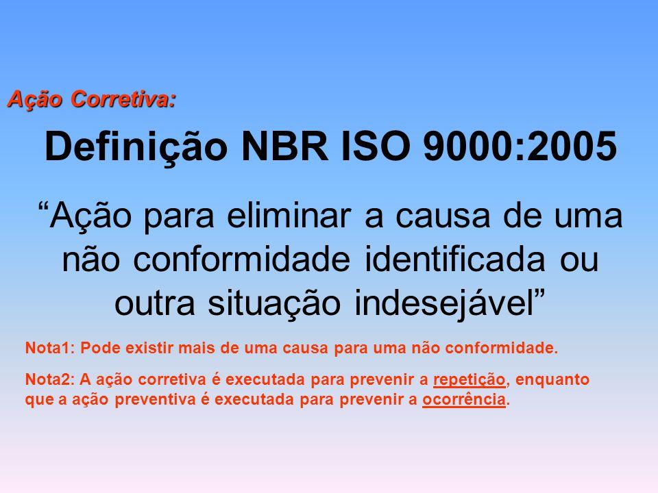 """Definição NBR ISO 9000:2005 """"Ação para eliminar a causa de uma não conformidade identificada ou outra situação indesejável"""" Ação Corretiva: Nota1: Pod"""