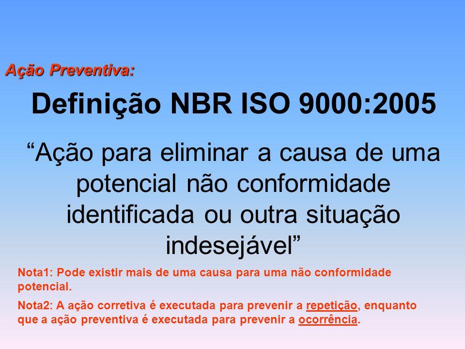 """Definição NBR ISO 9000:2005 """"Ação para eliminar a causa de uma potencial não conformidade identificada ou outra situação indesejável"""" Ação Preventiva:"""