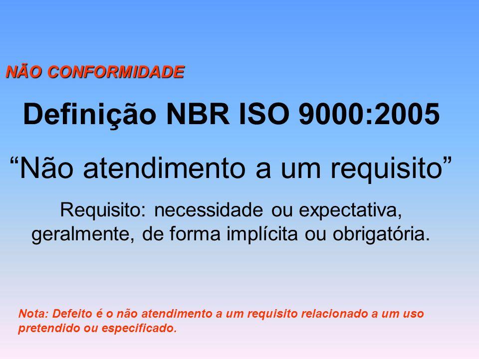 """NÃO CONFORMIDADE Definição NBR ISO 9000:2005 """"Não atendimento a um requisito"""" Requisito: necessidade ou expectativa, geralmente, de forma implícita ou"""
