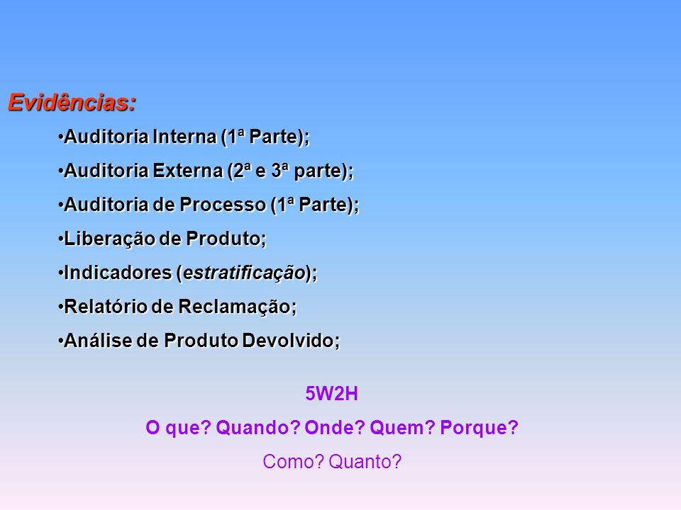 Evidências: Auditoria Interna (1ª Parte); Auditoria Externa (2ª e 3ª parte); Auditoria de Processo (1ª Parte); Liberação de Produto; Indicadores (estr