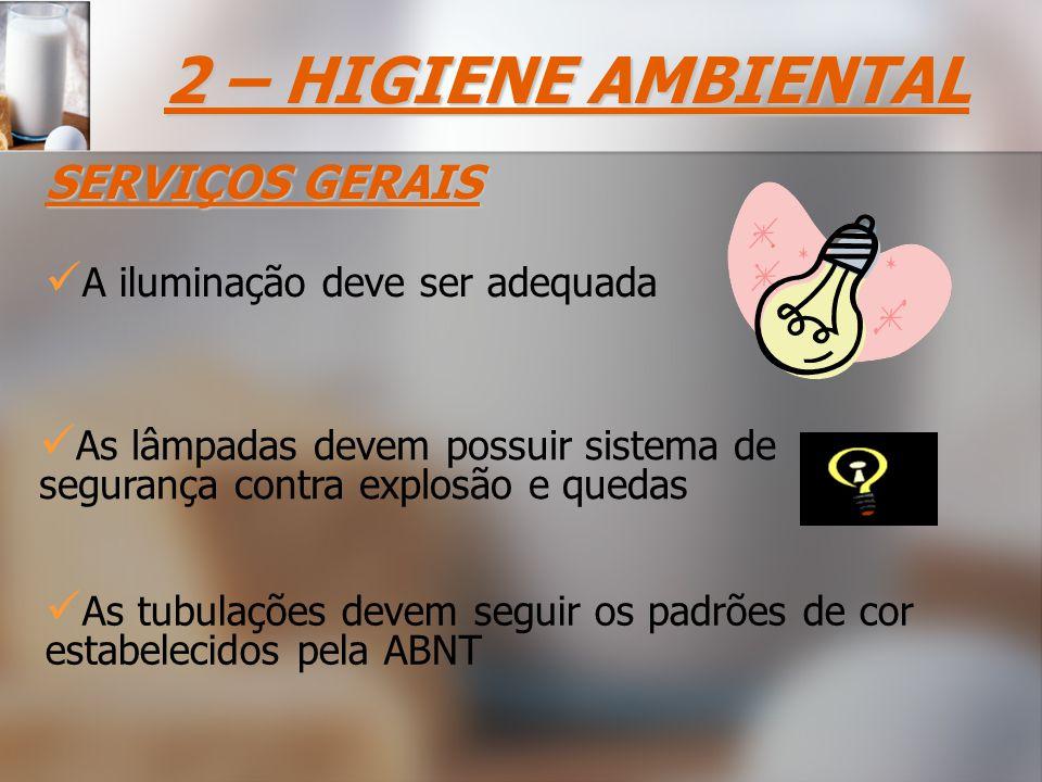 A iluminação deve ser adequada 2 – HIGIENE AMBIENTAL SERVIÇOS GERAIS As lâmpadas devem possuir sistema de segurança contra explosão e quedas As tubulações devem seguir os padrões de cor estabelecidos pela ABNT