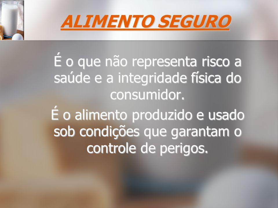 ALIMENTO SEGURO É o que não representa risco a saúde e a integridade física do consumidor.