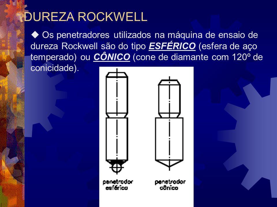 DUREZA ROCKWELL  Os penetradores utilizados na máquina de ensaio de dureza Rockwell são do tipo ESFÉRICO (esfera de aço temperado) ou CÔNICO (cone de