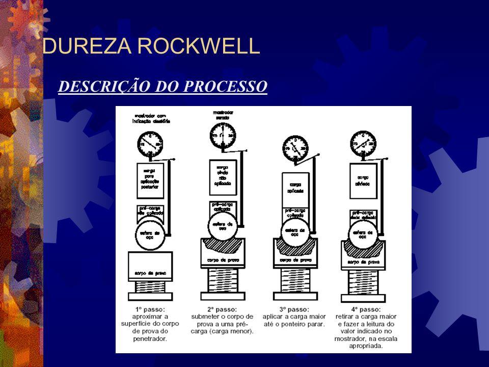 DUREZA ROCKWELL DESCRIÇÃO DO PROCESSO