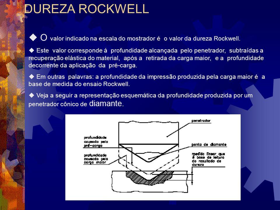 DUREZA ROCKWELL  O valor indicado na escala do mostrador é o valor da dureza Rockwell.  Este valor corresponde á profundidade alcançada pelo penetra
